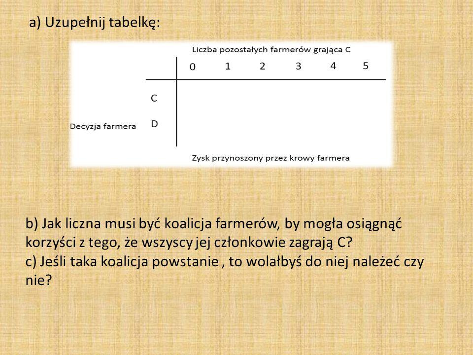 a) Uzupełnij tabelkę: b) Jak liczna musi być koalicja farmerów, by mogła osiągnąć korzyści z tego, że wszyscy jej członkowie zagrają C? c) Jeśli taka
