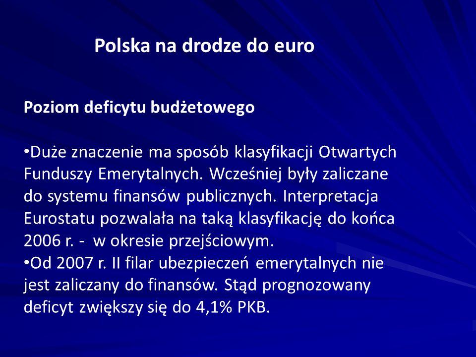 Polska na drodze do euro Poziom deficytu budżetowego Duże znaczenie ma sposób klasyfikacji Otwartych Funduszy Emerytalnych. Wcześniej były zaliczane d