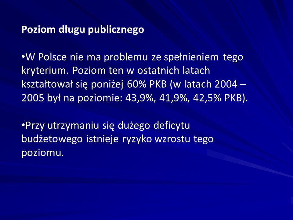 Poziom długu publicznego W Polsce nie ma problemu ze spełnieniem tego kryterium. Poziom ten w ostatnich latach kształtował się poniżej 60% PKB (w lata