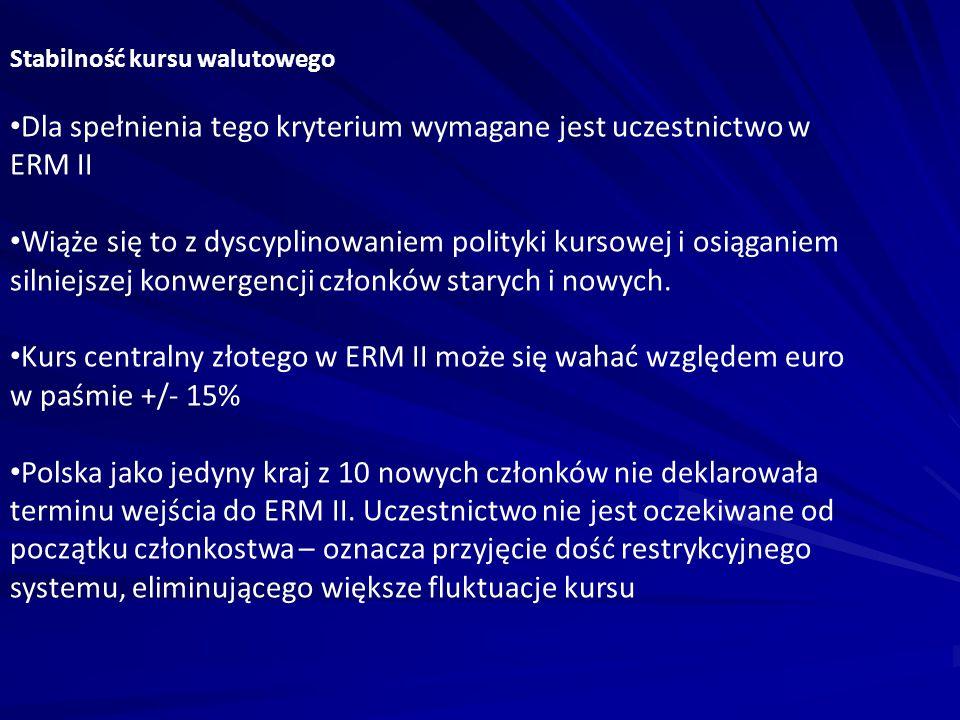 Stabilność kursu walutowego Dla spełnienia tego kryterium wymagane jest uczestnictwo w ERM II Wiąże się to z dyscyplinowaniem polityki kursowej i osią