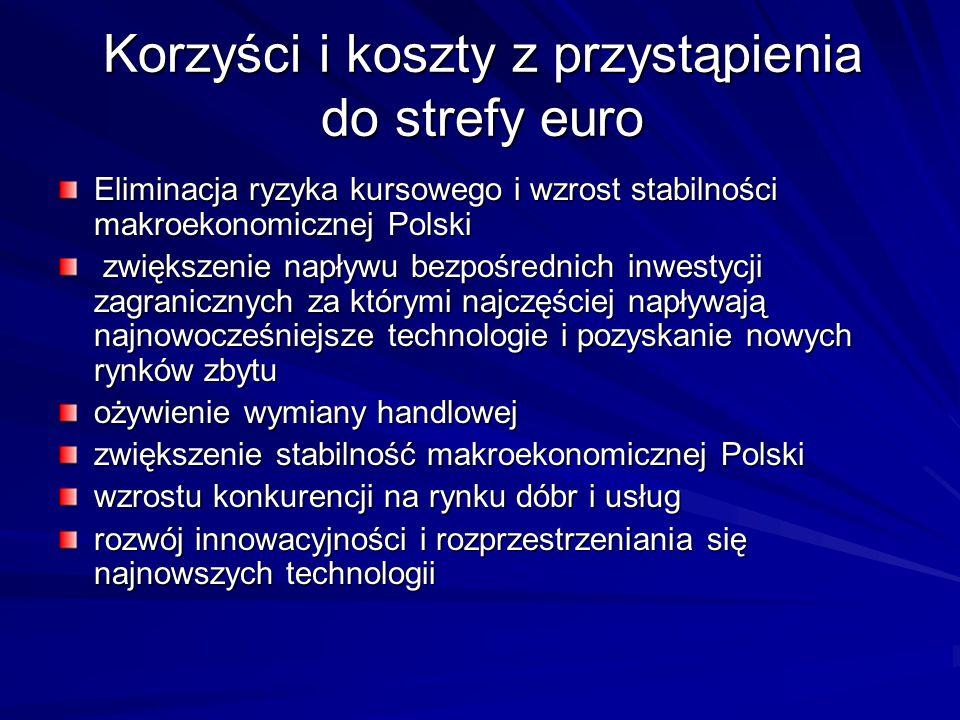 Korzyści i koszty z przystąpienia do strefy euro Eliminacja ryzyka kursowego i wzrost stabilności makroekonomicznej Polski zwiększenie napływu bezpośr