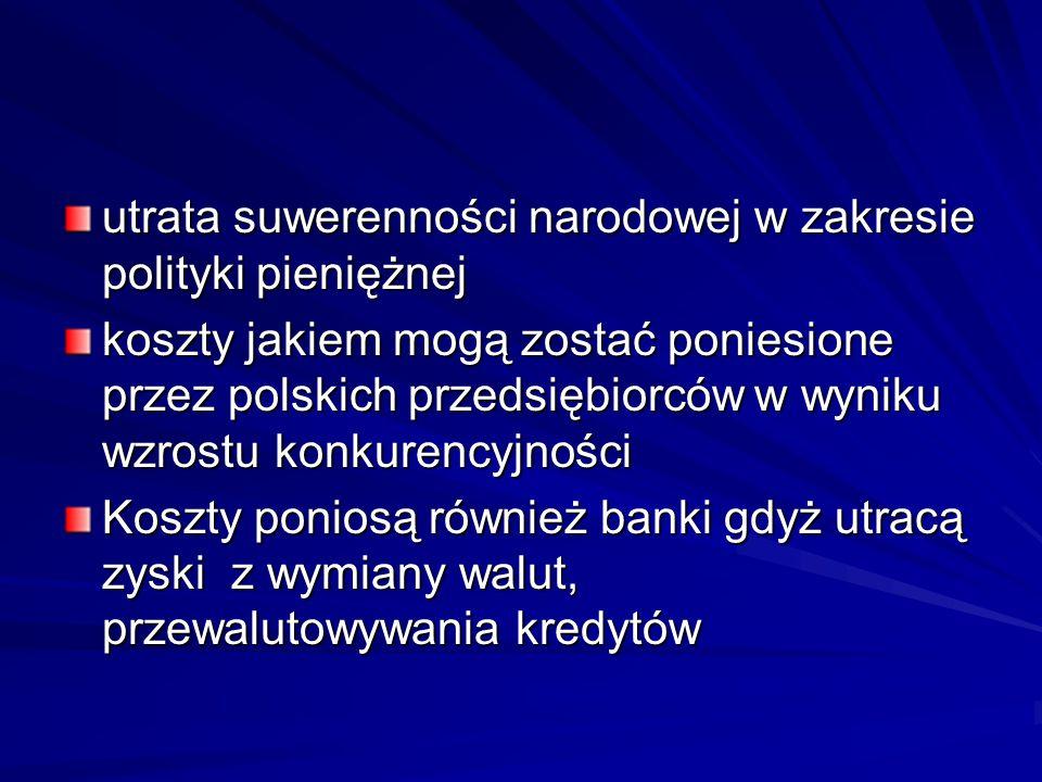utrata suwerenności narodowej w zakresie polityki pieniężnej koszty jakiem mogą zostać poniesione przez polskich przedsiębiorców w wyniku wzrostu konk