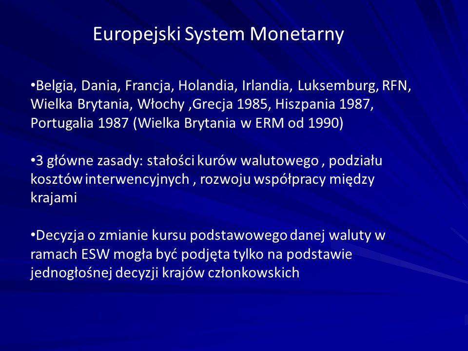Europejski System Monetarny Belgia, Dania, Francja, Holandia, Irlandia, Luksemburg, RFN, Wielka Brytania, Włochy,Grecja 1985, Hiszpania 1987, Portugal