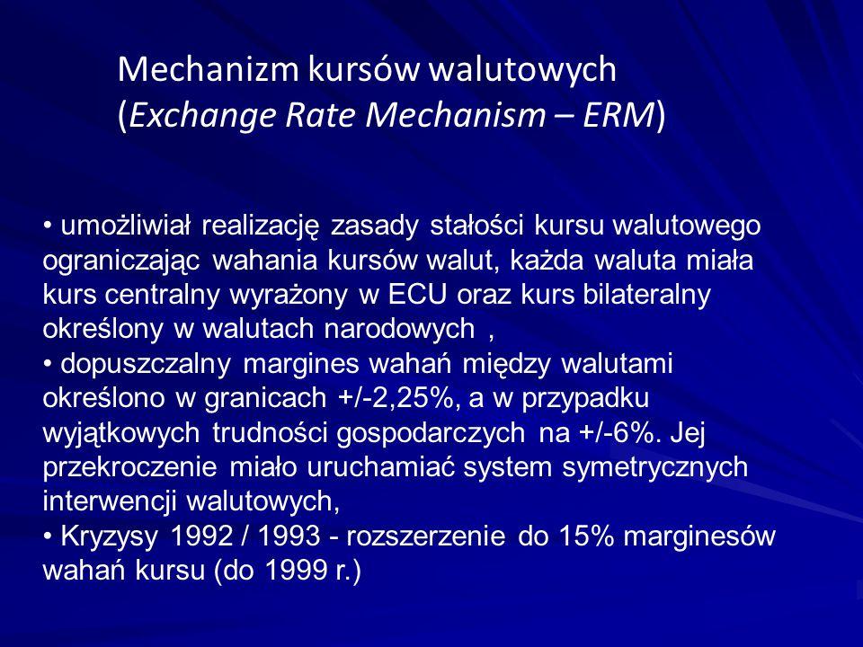 Mechanizm kursów walutowych (Exchange Rate Mechanism – ERM) umożliwiał realizację zasady stałości kursu walutowego ograniczając wahania kursów walut,