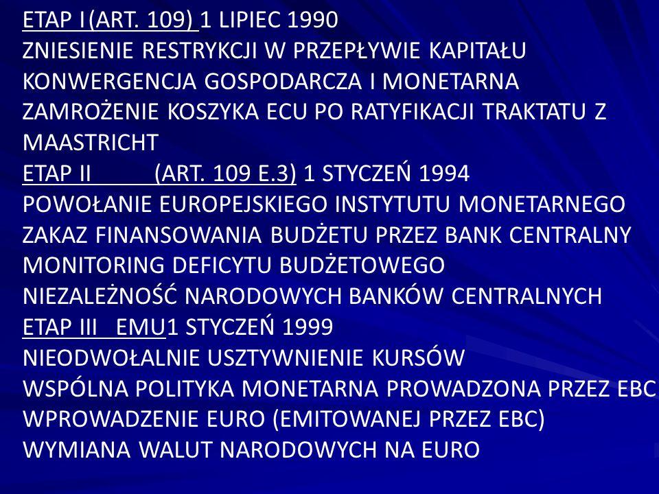 ETAP I(ART. 109) 1 LIPIEC 1990 ZNIESIENIE RESTRYKCJI W PRZEPŁYWIE KAPITAŁU KONWERGENCJA GOSPODARCZA I MONETARNA ZAMROŻENIE KOSZYKA ECU PO RATYFIKACJI