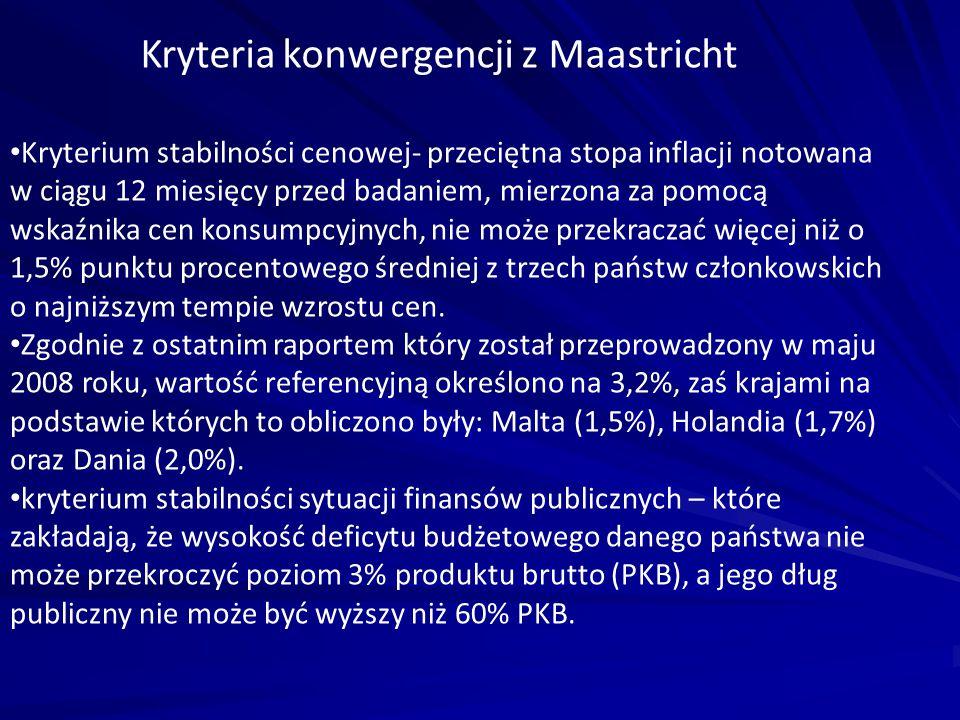 Kryteria konwergencji z Maastricht Kryterium stabilności cenowej- przeciętna stopa inflacji notowana w ciągu 12 miesięcy przed badaniem, mierzona za p