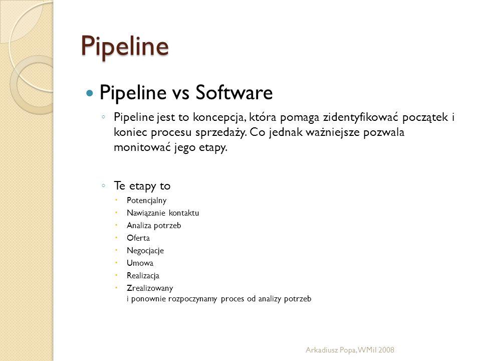 Pipeline Pipeline vs Software ◦ Pipeline jest to koncepcja, która pomaga zidentyfikować początek i koniec procesu sprzedaży. Co jednak ważniejsze pozw