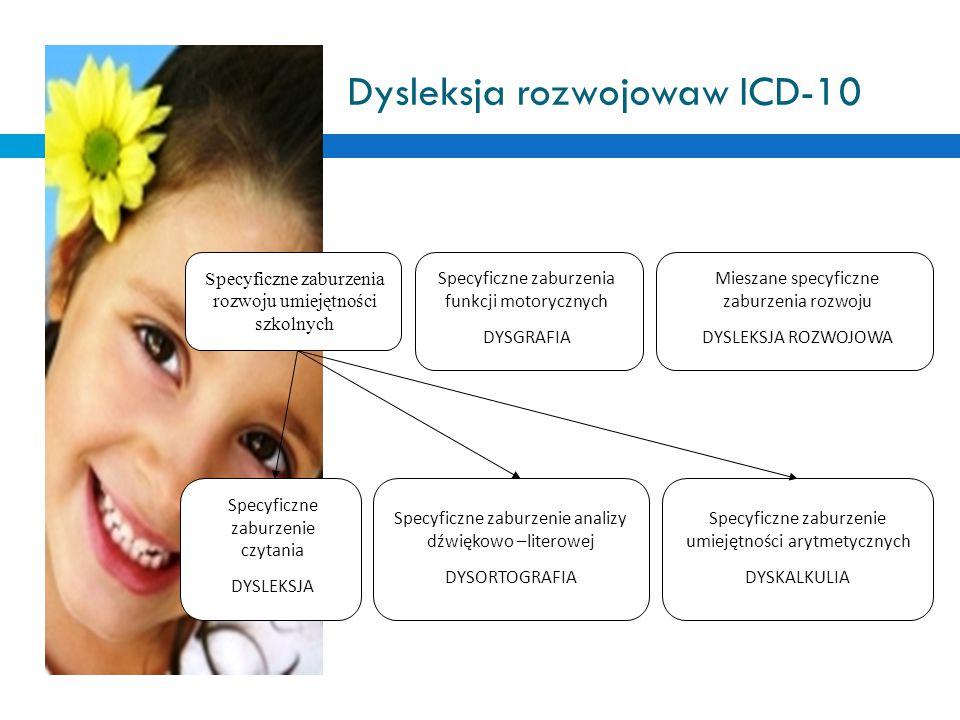 Dysleksja rozwojowaw ICD-10 Specyficzne zaburzenie czytania DYSLEKSJA Specyficzne zaburzenie analizy dźwiękowo –literowej DYSORTOGRAFIA Mieszane specy