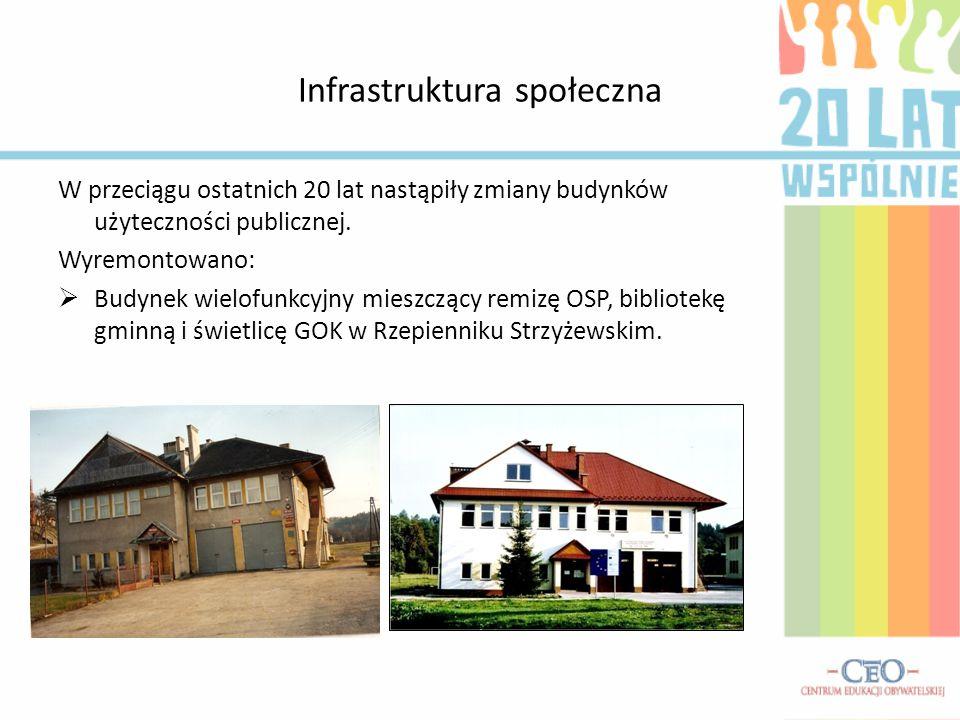 Infrastruktura społeczna W przeciągu ostatnich 20 lat nastąpiły zmiany budynków użyteczności publicznej.