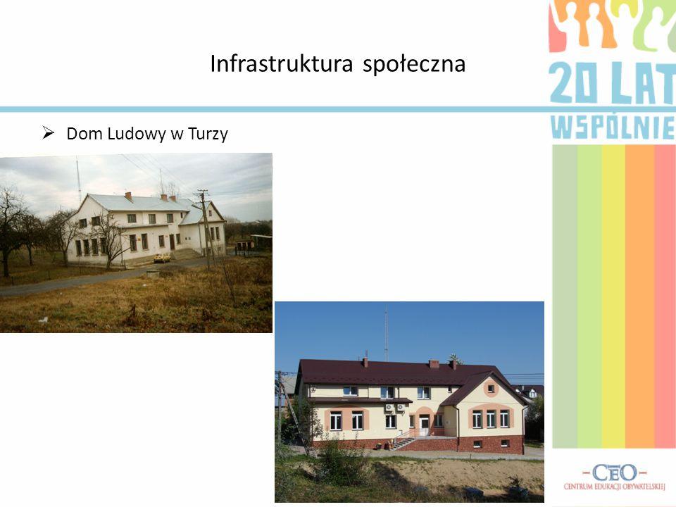 Infrastruktura społeczna  Dom Ludowy w Turzy