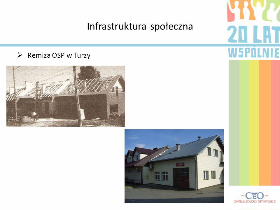 Infrastruktura społeczna  Remiza OSP w Turzy