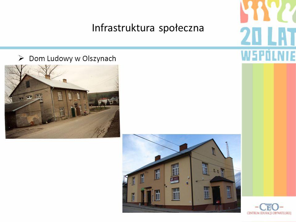 Infrastruktura społeczna  Dom Ludowy w Olszynach