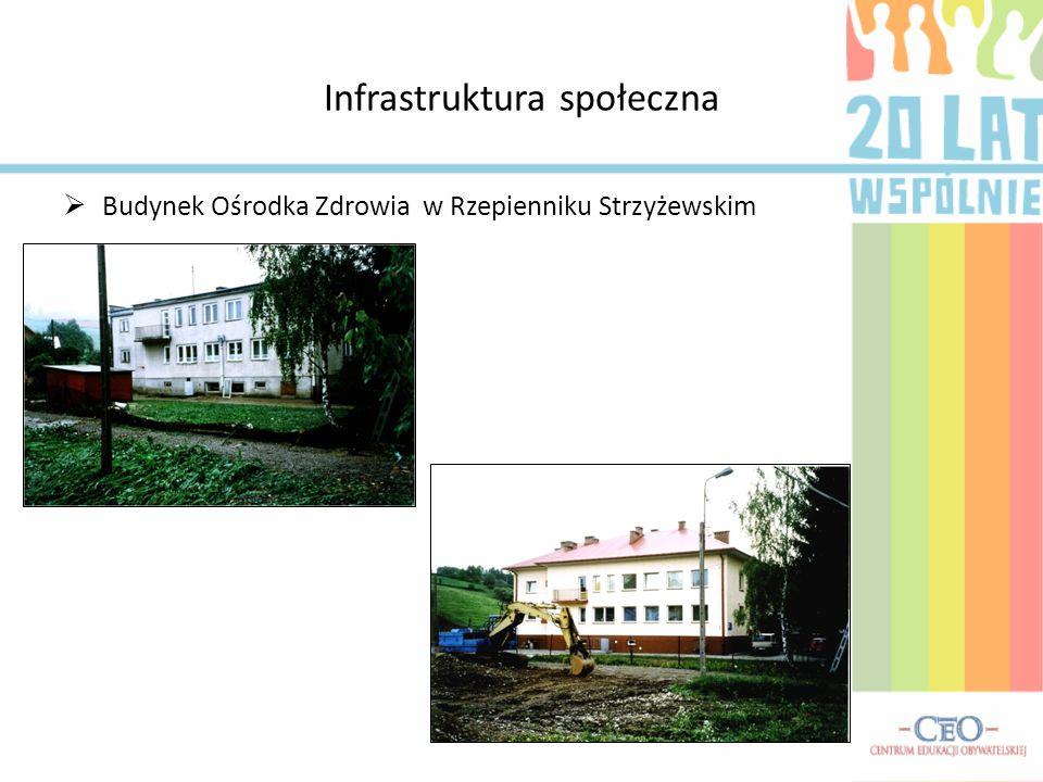 Infrastruktura społeczna  Budynek Ośrodka Zdrowia w Rzepienniku Strzyżewskim