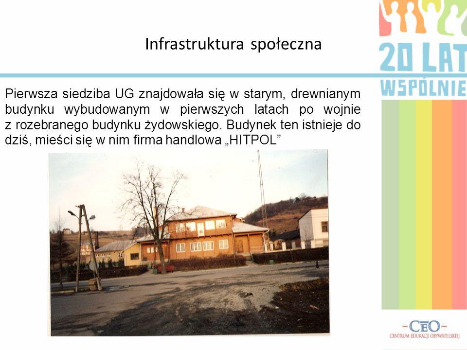 Infrastruktura społeczna Pierwsza siedziba UG znajdowała się w starym, drewnianym budynku wybudowanym w pierwszych latach po wojnie z rozebranego budynku żydowskiego.