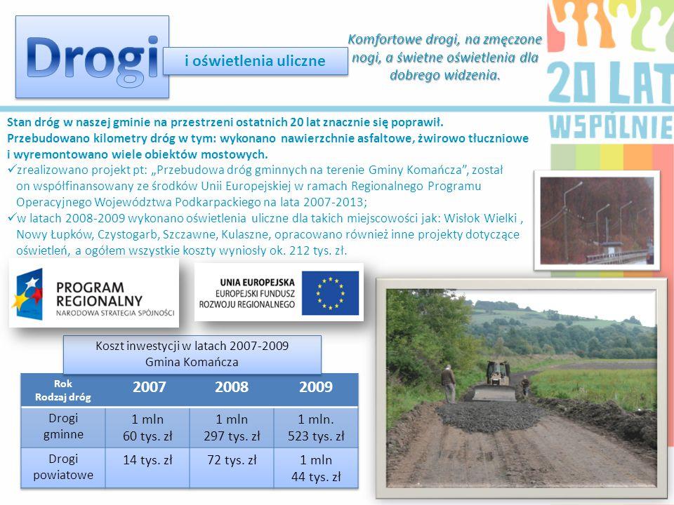 Koszt inwestycji w latach 2007-2009 Gmina Komańcza Koszt inwestycji w latach 2007-2009 Gmina Komańcza Stan dróg w naszej gminie na przestrzeni ostatni
