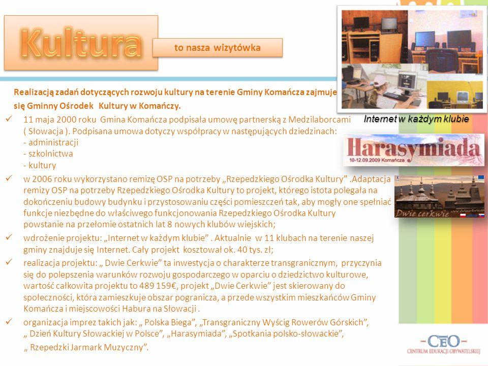 Realizacją zadań dotyczących rozwoju kultury na terenie Gminy Komańcza zajmuje się Gminny Ośrodek Kultury w Komańczy. 11 maja 2000 roku Gmina Komańcza