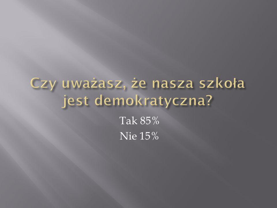 Tak 85% Nie 15%