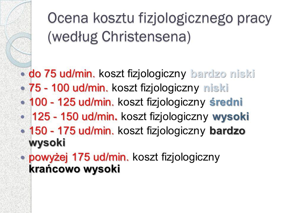 Ocena kosztu fizjologicznego pracy (według Christensena) do 75 ud/min.