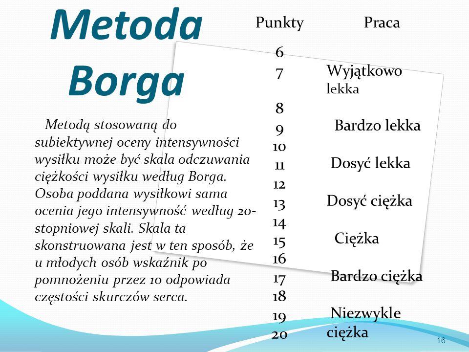 Metoda Borga Metodą stosowaną do subiektywnej oceny intensywności wysiłku może być skala odczuwania ciężkości wysiłku według Borga. Osoba poddana wysi