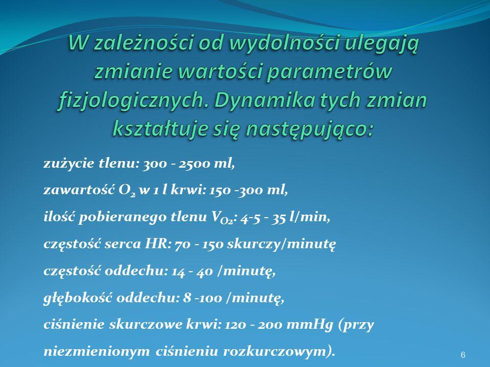 6 zużycie tlenu: 300 - 2500 ml, zawartość O 2 w 1 l krwi: 150 -300 ml, ilość pobieranego tlenu V O2 : 4-5 - 35 l/min, częstość serca HR: 70 - 150 skurczy/minutę częstość oddechu: 14 - 40 /minutę, głębokość oddechu: 8 -100 /minutę, ciśnienie skurczowe krwi: 120 - 200 mmHg (przy niezmienionym ciśnieniu rozkurczowym).