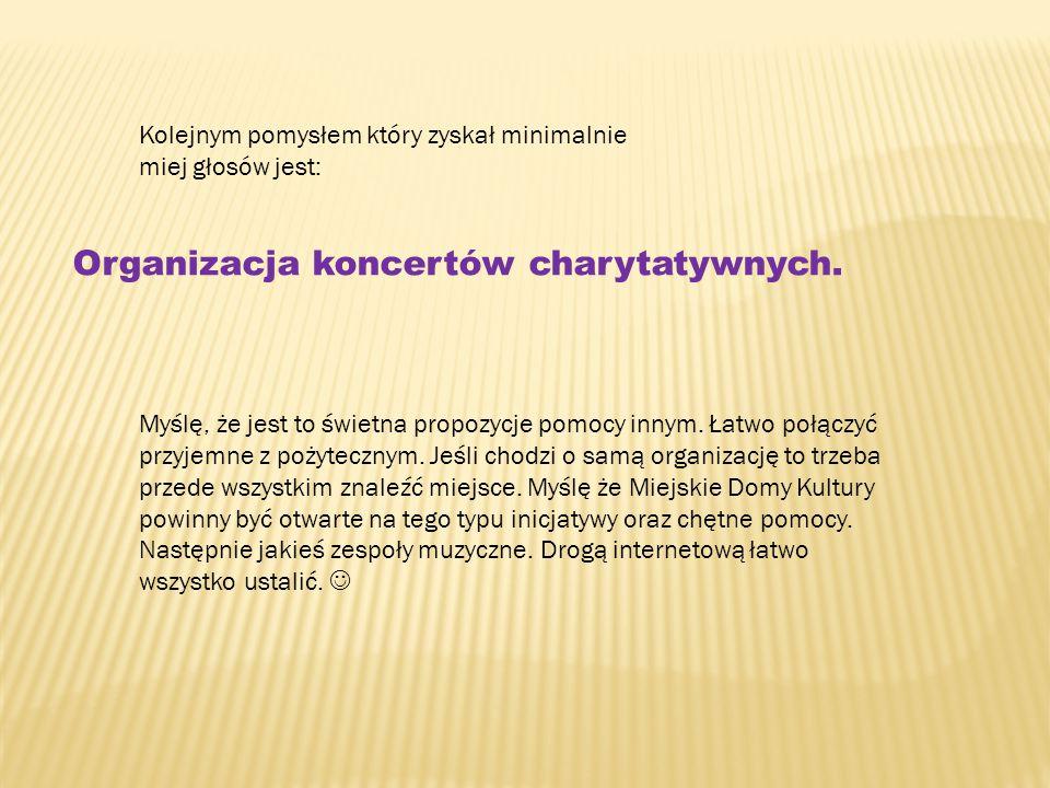 Kolejnym pomysłem który zyskał minimalnie miej głosów jest: Organizacja koncertów charytatywnych. Myślę, że jest to świetna propozycje pomocy innym. Ł
