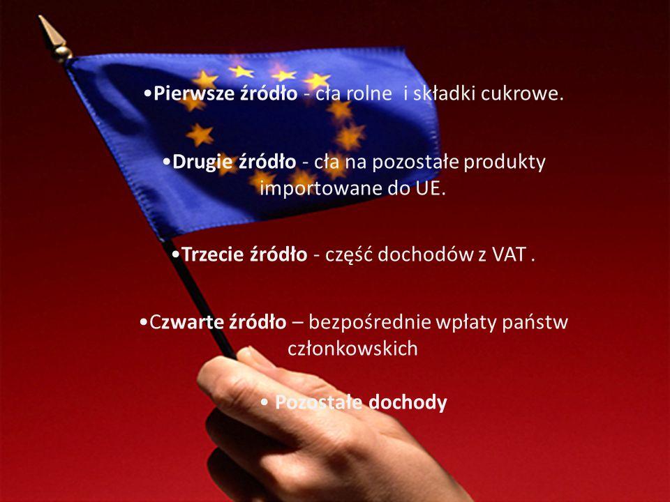 Pierwsze źródło - cła rolne i składki cukrowe. Drugie źródło - cła na pozostałe produkty importowane do UE. Trzecie źródło - część dochodów z VAT. Czw