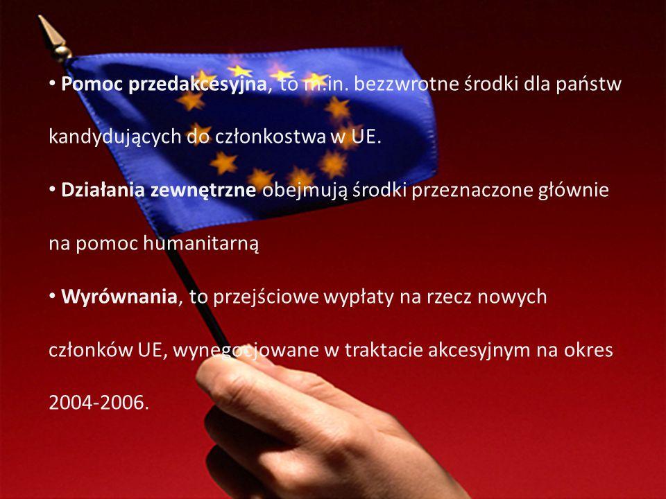 Pomoc przedakcesyjna, to m.in. bezzwrotne środki dla państw kandydujących do członkostwa w UE. Działania zewnętrzne obejmują środki przeznaczone główn