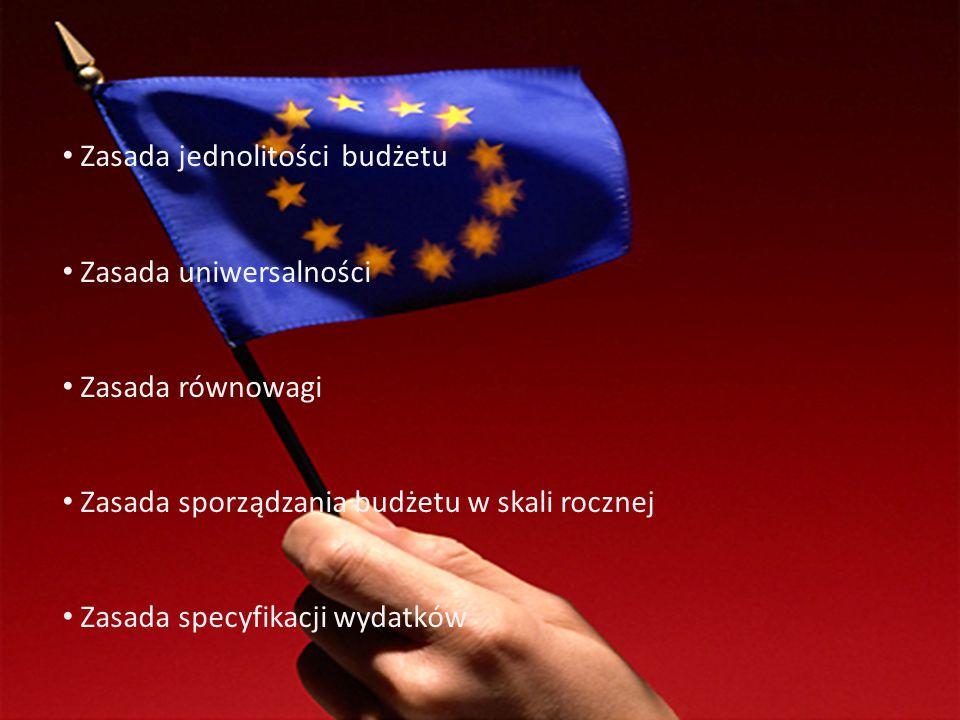 Uchwalanie budżetu Komisja przygotowuje projekt budżetu, natomiast uchwala go Rada (większością kwalifikowaną) i Parlament Europejski (stanowiąc bezwzględną większością głosów).
