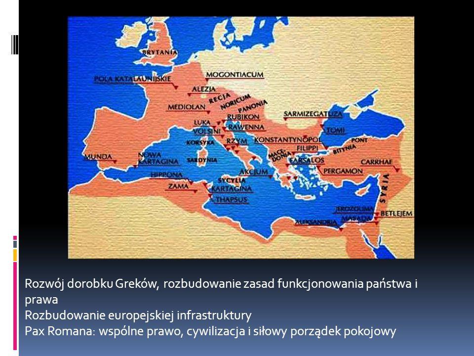 Rozwój dorobku Greków, rozbudowanie zasad funkcjonowania państwa i prawa Rozbudowanie europejskiej infrastruktury Pax Romana: wspólne prawo, cywilizacja i siłowy porządek pokojowy