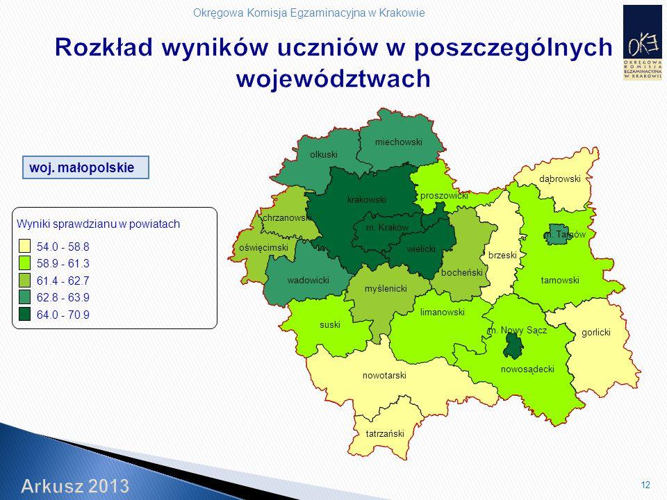 Okręgowa Komisja Egzaminacyjna w Krakowie 12 woj.