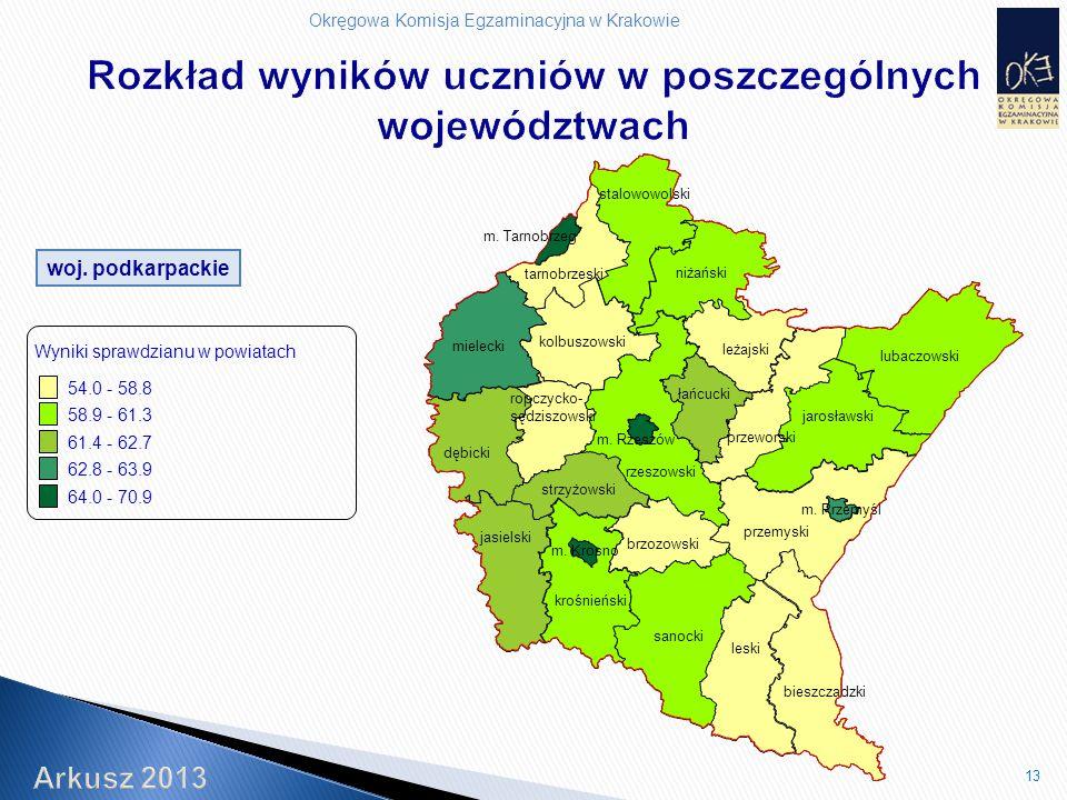 Okręgowa Komisja Egzaminacyjna w Krakowie 13 woj.