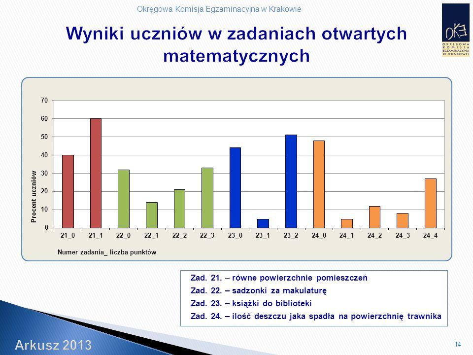 Okręgowa Komisja Egzaminacyjna w Krakowie 14 Zad. 21.