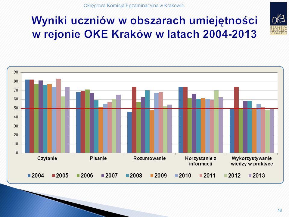 Okręgowa Komisja Egzaminacyjna w Krakowie 18