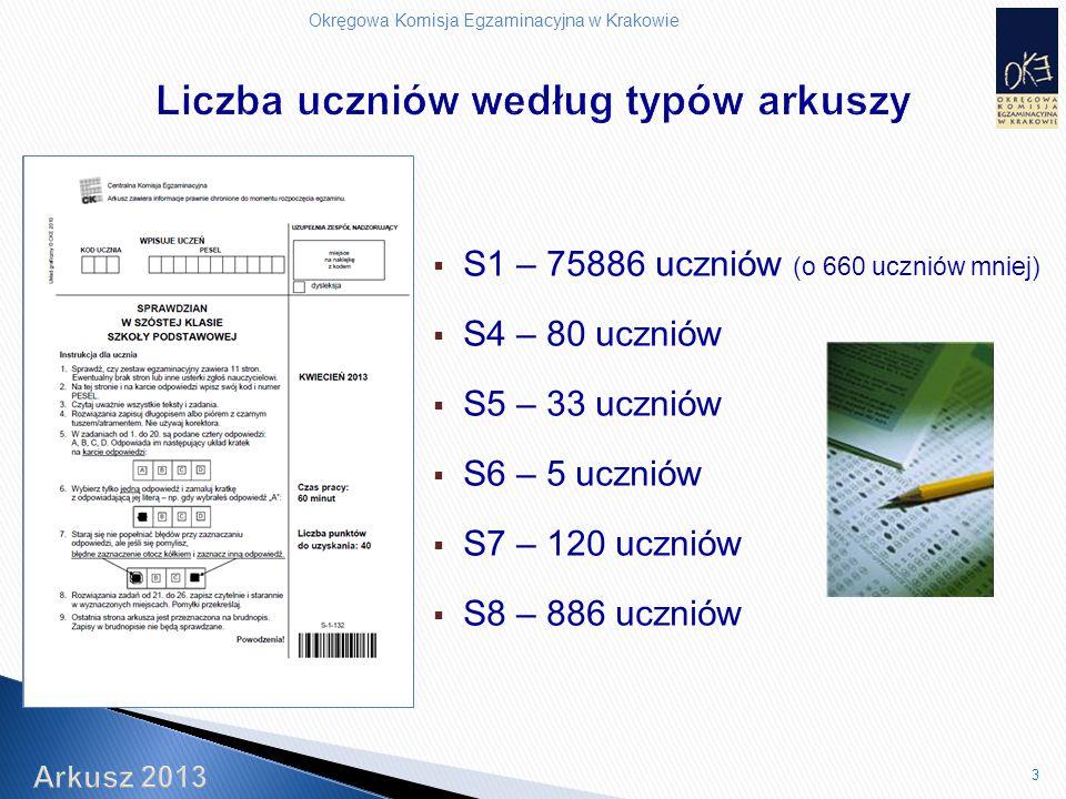Okręgowa Komisja Egzaminacyjna w Krakowie  S1 – 75886 uczniów (o 660 uczniów mniej)  S4 – 80 uczniów  S5 – 33 uczniów  S6 – 5 uczniów  S7 – 120 uczniów  S8 – 886 uczniów 3