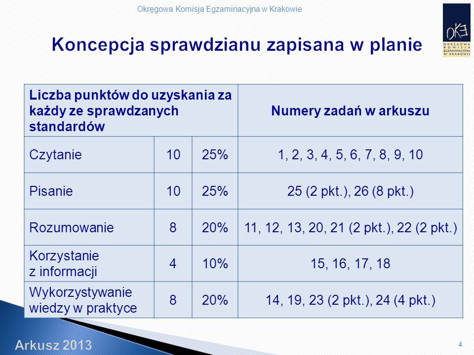 Okręgowa Komisja Egzaminacyjna w Krakowie 4 Liczba punktów do uzyskania za każdy ze sprawdzanych standardów Numery zadań w arkuszu Czytanie1025%1, 2, 3, 4, 5, 6, 7, 8, 9, 10 Pisanie1025%25 (2 pkt.), 26 (8 pkt.) Rozumowanie820%11, 12, 13, 20, 21 (2 pkt.), 22 (2 pkt.) Korzystanie z informacji 410%15, 16, 17, 18 Wykorzystywanie wiedzy w praktyce 820%14, 19, 23 (2 pkt.), 24 (4 pkt.)