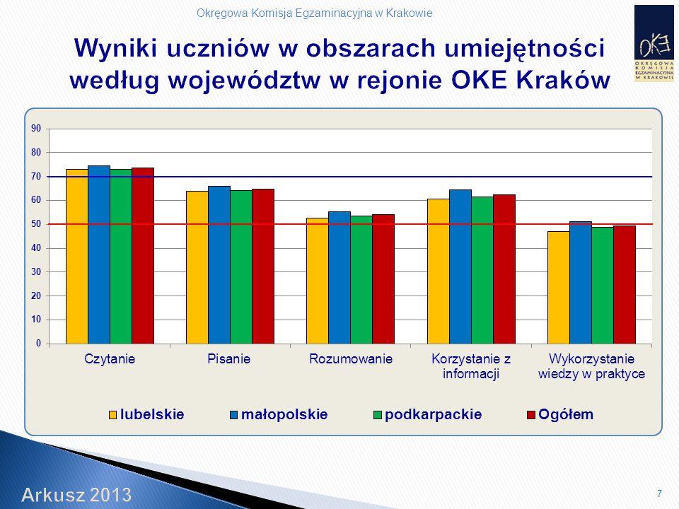 Okręgowa Komisja Egzaminacyjna w Krakowie 7
