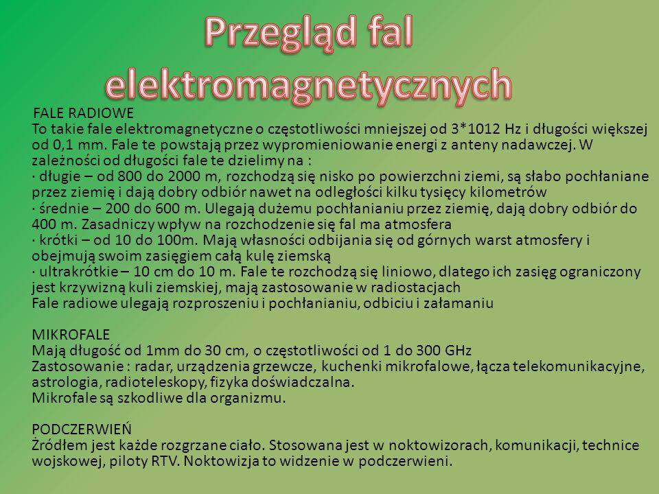 FALE RADIOWE To takie fale elektromagnetyczne o częstotliwości mniejszej od 3*1012 Hz i długości większej od 0,1 mm. Fale te powstają przez wypromieni