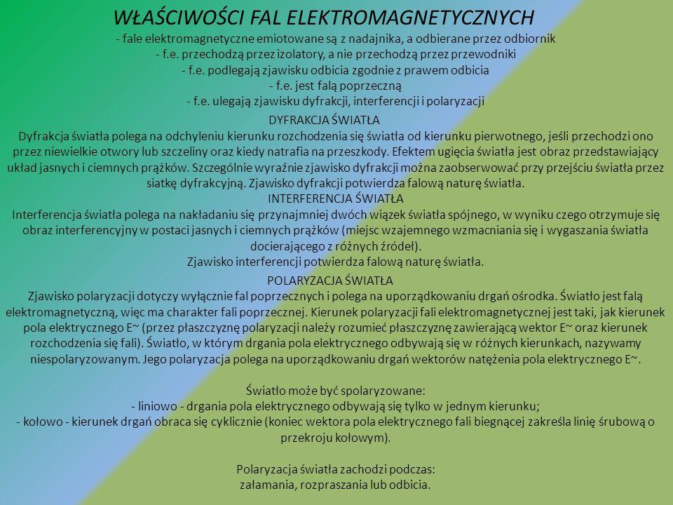 WŁAŚCIWOŚCI FAL ELEKTROMAGNETYCZNYCH - fale elektromagnetyczne emiotowane są z nadajnika, a odbierane przez odbiornik - f.e. przechodzą przez izolator