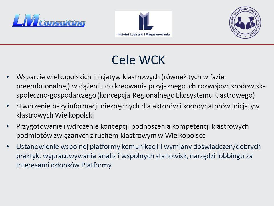 Cele WCK Wsparcie wielkopolskich inicjatyw klastrowych (równeż tych w fazie preembrionalnej) w dążeniu do kreowania przyjaznego ich rozwojowi środowiska społeczno-gospodarczego (koncepcja Regionalnego Ekosystemu Klastrowego) Stworzenie bazy informacji niezbędnych dla aktorów i koordynatorów inicjatyw klastrowych Wielkopolski Przygotowanie i wdrożenie koncepcji podnoszenia kompetencji klastrowych podmiotów związanych z ruchem klastrowym w Wielkopolsce Ustanowienie wspólnej platformy komunikacji i wymiany doświadczeń/dobrych praktyk, wypracowywania analiz i wspólnych stanowisk, narzędzi lobbingu za interesami członków Platformy