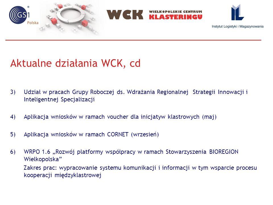 Aktualne działania WCK, cd 3)Udział w pracach Grupy Roboczej ds.
