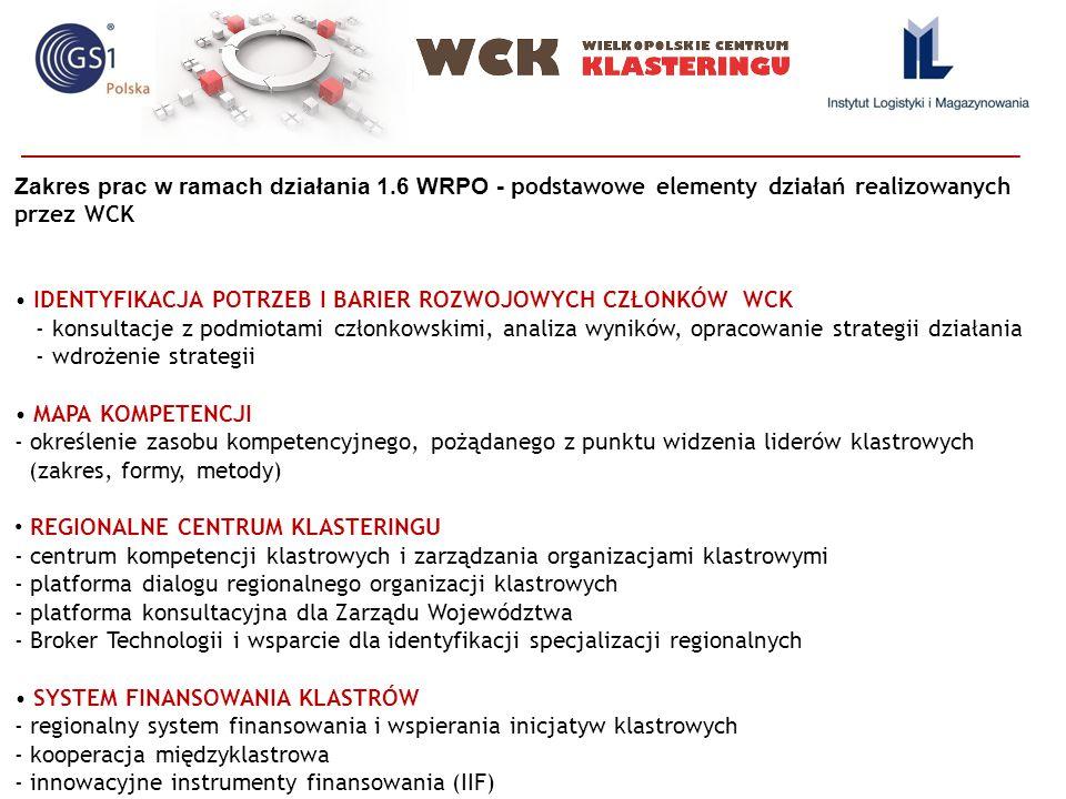 Zakres prac w ramach działania 1.6 WRPO - p odstawowe elementy działań realizowanych przez WCK IDENTYFIKACJA POTRZEB I BARIER ROZWOJOWYCH CZŁONKÓW WCK - konsultacje z podmiotami członkowskimi, analiza wyników, opracowanie strategii działania - wdrożenie strategii MAPA KOMPETENCJI - określenie zasobu kompetencyjnego, pożądanego z punktu widzenia liderów klastrowych (zakres, formy, metody) REGIONALNE CENTRUM KLASTERINGU - centrum kompetencji klastrowych i zarządzania organizacjami klastrowymi - platforma dialogu regionalnego organizacji klastrowych - platforma konsultacyjna dla Zarządu Województwa - Broker Technologii i wsparcie dla identyfikacji specjalizacji regionalnych SYSTEM FINANSOWANIA KLASTRÓW - regionalny system finansowania i wspierania inicjatyw klastrowych - kooperacja międzyklastrowa - innowacyjne instrumenty finansowania (IIF)