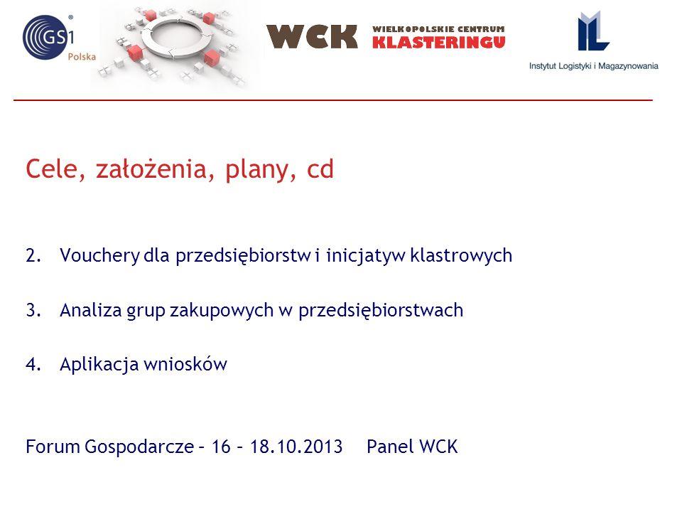 Cele, założenia, plany, cd 2.Vouchery dla przedsiębiorstw i inicjatyw klastrowych 3.Analiza grup zakupowych w przedsiębiorstwach 4.Aplikacja wniosków