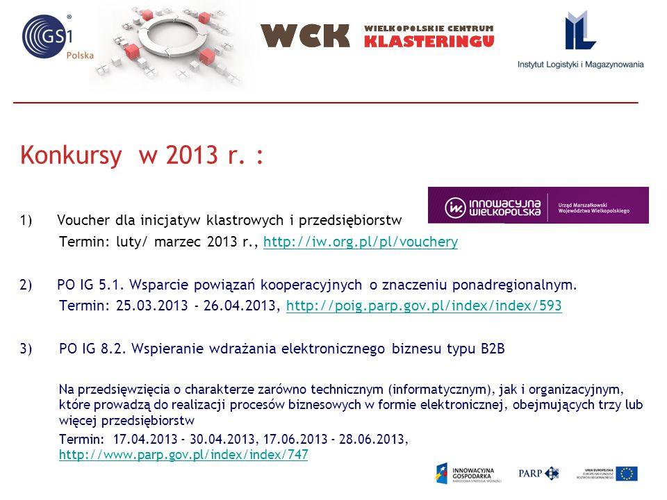Konkursy w 2013 r. : 1)Voucher dla inicjatyw klastrowych i przedsiębiorstw Termin: luty/ marzec 2013 r., http://iw.org.pl/pl/voucheryhttp://iw.org.pl/