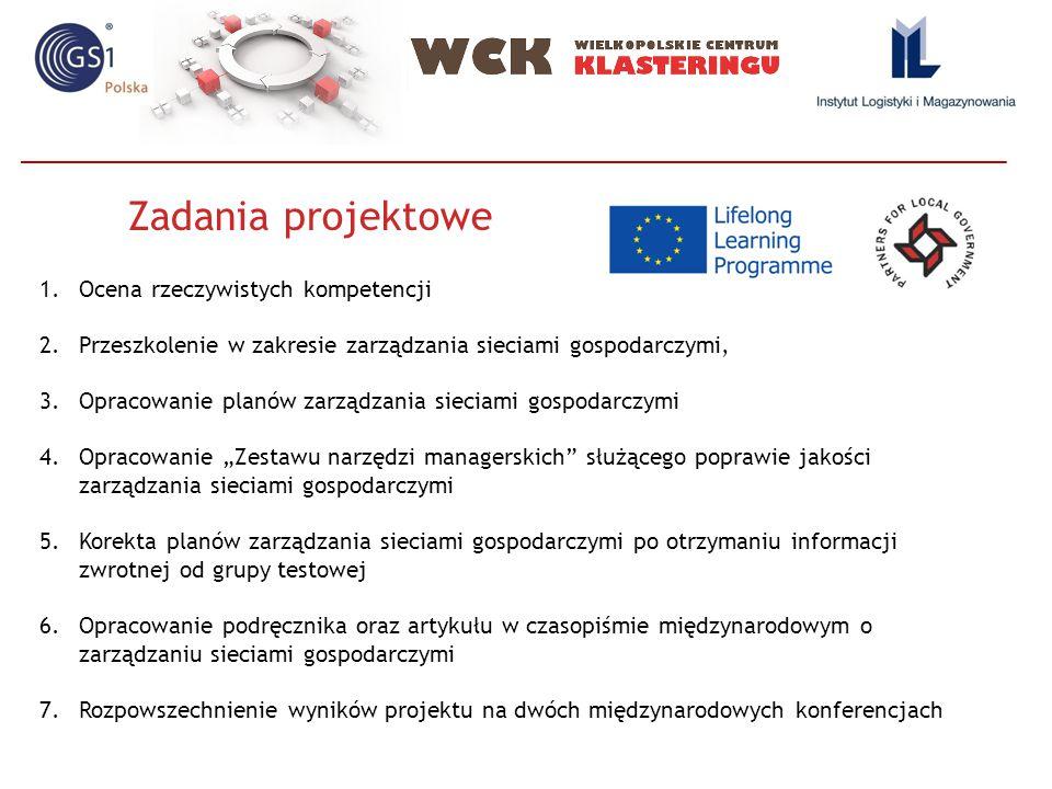 Zadania projektowe 1.Ocena rzeczywistych kompetencji 2.Przeszkolenie w zakresie zarządzania sieciami gospodarczymi, 3.Opracowanie planów zarządzania s