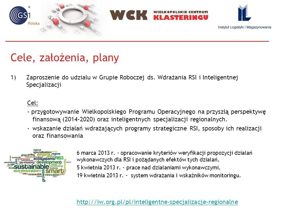 Cele, założenia, plany 1)Zaproszenie do udziału w Grupie Roboczej ds. Wdrażania RSI i Inteligentnej Specjalizacji Cel: - przygotowywanie Wielkopolskie