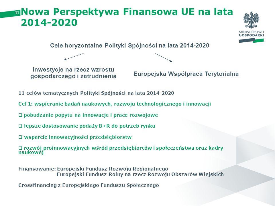 11 Nowa Perspektywa Finansowa UE na lata 2014-2020 11 celów tematycznych Polityki Spójności na lata 2014-2020 Cel 1: wspieranie badań naukowych, rozwoju technologicznego i innowacji  pobudzanie popytu na innowacje i prace rozwojowe  lepsze dostosowanie podaży B+R do potrzeb rynku  wsparcie innowacyjności przedsiębiorstw  rozwój proinnowacyjnych wśród przedsiębiorców i społeczeństwa oraz kadry naukowej Finansowanie: Europejski Fundusz Rozwoju Regionalnego Europejski Fundusz Rolny na rzecz Rozwoju Obszarów Wiejskich Crossfinancing z Europejskiego Funduszu Społecznego Cele horyzontalne Polityki Spójności na lata 2014-2020 Inwestycje na rzecz wzrostu gospodarczego i zatrudnienia Europejska Współpraca Terytorialna
