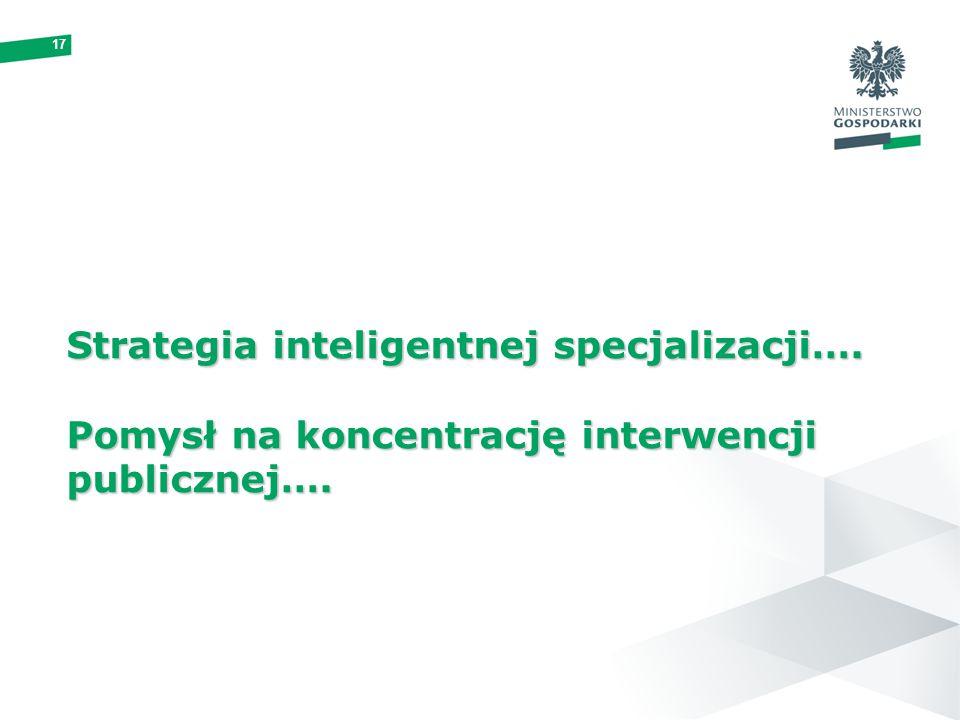 17 Strategia inteligentnej specjalizacji…. Pomysł na koncentrację interwencji publicznej….