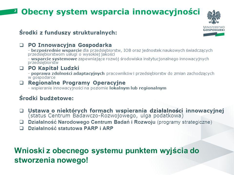 2 Obecny system wsparcia innowacyjności Środki z funduszy strukturalnych:  PO Innowacyjna Gospodarka - bezpośrednie wsparcie dla przedsiębiorstw, IOB oraz jednostek naukowych świadczących przedsiębiorstwom usługi o wysokiej jakości - wsparcie systemowe zapewniające rozwój środowiska instytucjonalnego innowacyjnych przedsiębiorstw  PO Kapitał Ludzki - poprawa zdolności adaptacyjnych pracowników i przedsiębiorstw do zmian zachodzących w gospodarce  Regionalne Programy Operacyjne - wspieranie innowacyjności na poziomie lokalnym lub regionalnym Środki budżetowe:  Ustawa o niektórych formach wspierania działalności innowacyjnej (status Centrum Badawczo-Rozwojowego, ulga podatkowa)  Działalność Narodowego Centrum Badań i Rozwoju (programy strategiczne)  Działalność statutowa PARP i ARP Wnioski z obecnego systemu punktem wyjścia do stworzenia nowego!