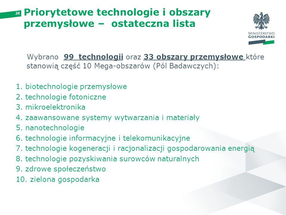 24 Priorytetowe technologie i obszary przemysłowe – ostateczna lista Wybrano 99 technologii oraz 33 obszary przemysłowe które stanowią część 10 Mega-o