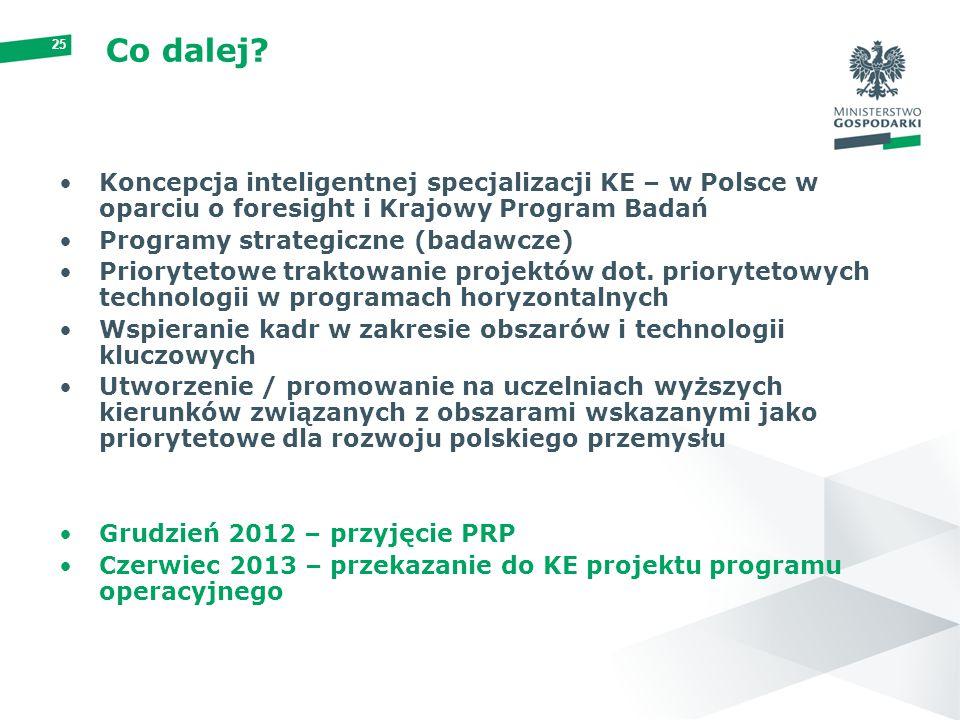 25 Co dalej? Koncepcja inteligentnej specjalizacji KE – w Polsce w oparciu o foresight i Krajowy Program Badań Programy strategiczne (badawcze) Priory